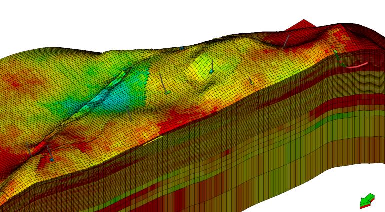 Прогнозирование обводнённости скважин с помощью методов машинного обучения