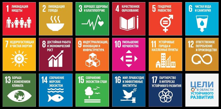Цели ООН в области устойчивого развития и роль чистой энергетики в них