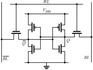 Электрическая схема 6T-ячейки SRAM
