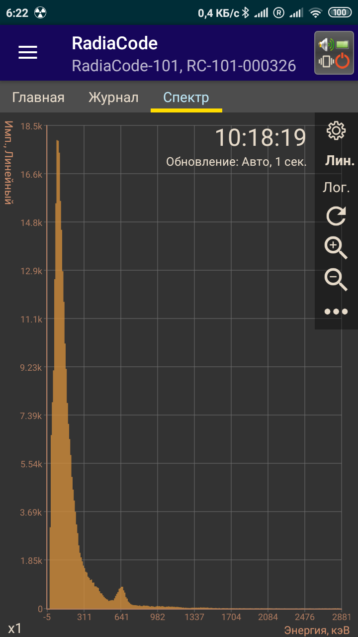 Черника, Cs-137, спустя 10 часов