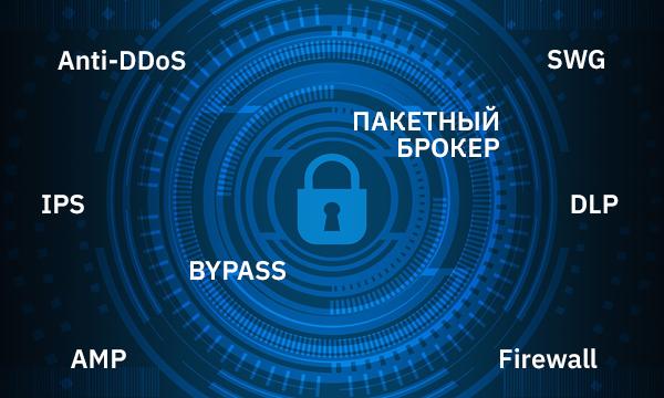 Обеспечение сетевой безопасности совместно с брокерами сетевых пакетов. Часть вторая. Активные средства безопасности