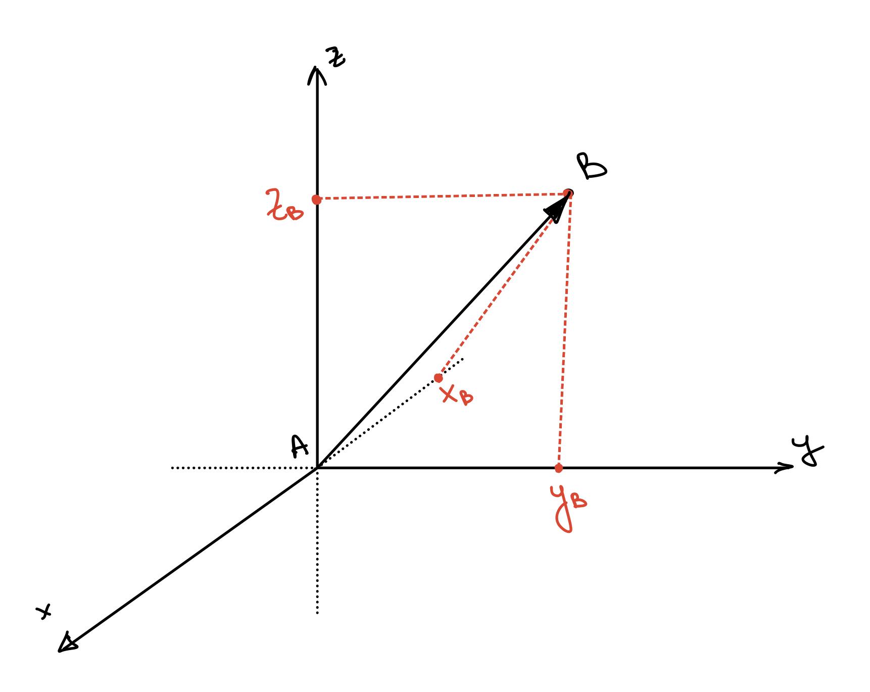 Трехмерный вектор AB