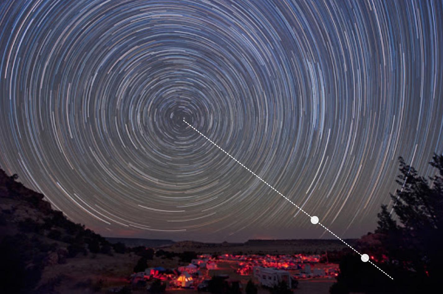 Линия звезд с одинаковым часовым углом
