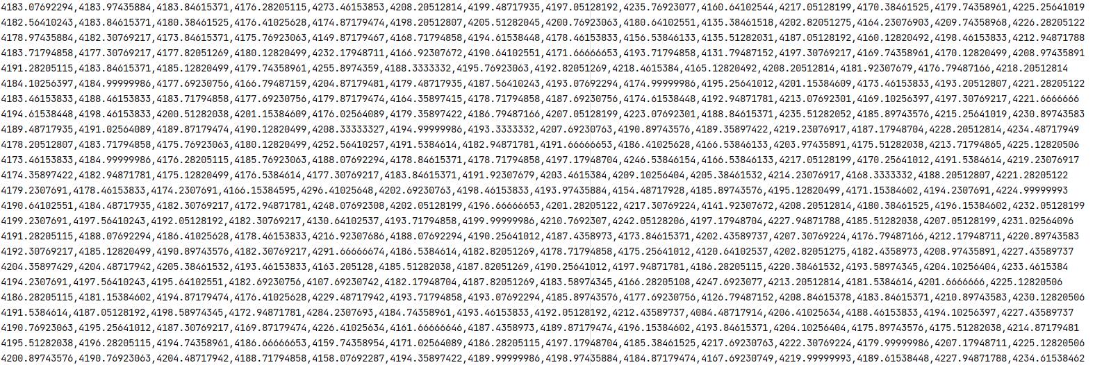 Сырые данные