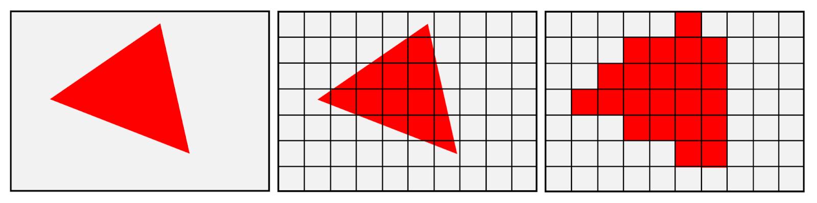 Разрешения 10 х 7 пикселей недостаточно для отображения этого треугольника без алиасинга