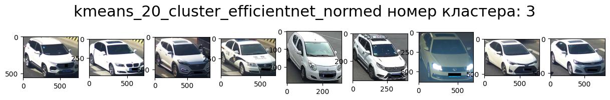 Кластер 3 белый, перед, вправо нет ошибок, кузов определён неточно: хэтчбек/кроссовер.