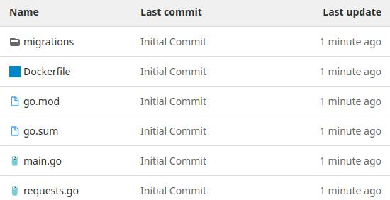 Структура API-сервера