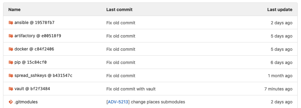 commit Fix old commit with vault