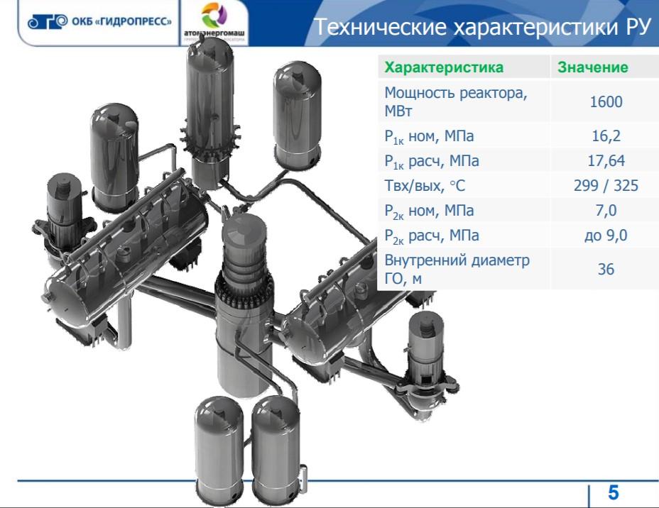 Возможная компоновка и технические характеристики ВВЭР-600С из презентации ОКБ Гидропресс в 2014 г.