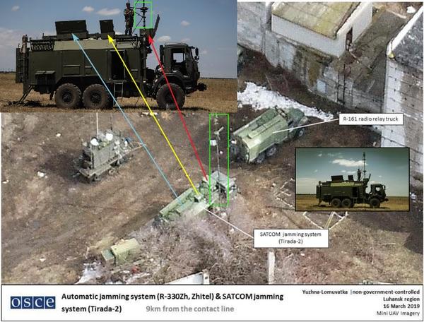Снимок беспилотного летательного аппарата ОБСЕ, на котором предположительно был развернут в Украине комплекс «Тирады-2». Последующий анализ поставил эту идентификацию под сомнение. (Источник: ОБСЕ).