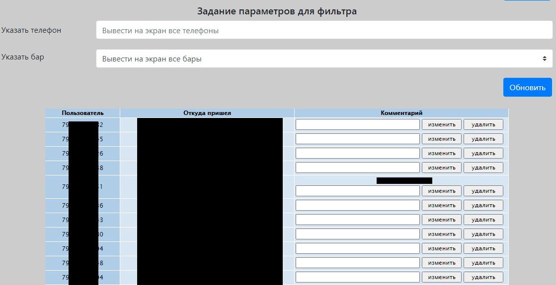 """Админка для сервиса (раздел """"Пользователи"""")"""