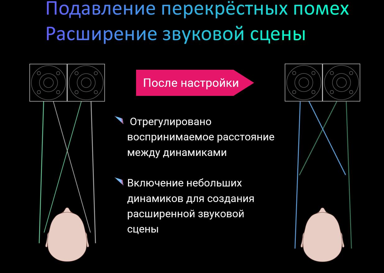 Аудио ROG Phone 5
