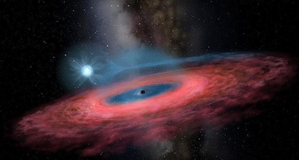 Когда чёрная дыра и звезда-компаньон вращаются друг вокруг друга, движение звезды со временем изменяется из-за гравитационного влияния чёрной дыры, в это же время чёрная дыра обрастает веществом звезды, порождая рентгеновское и радиоизлучение. Если вместо звезды на орбите вращается другая чёрная дыра, будет преобладать гравитационное излучение (ЦЗИНЧУАНЬ ЮЙ/ПЕКИНСКИЙ ПЛАНЕТАРИЙ/2019год)