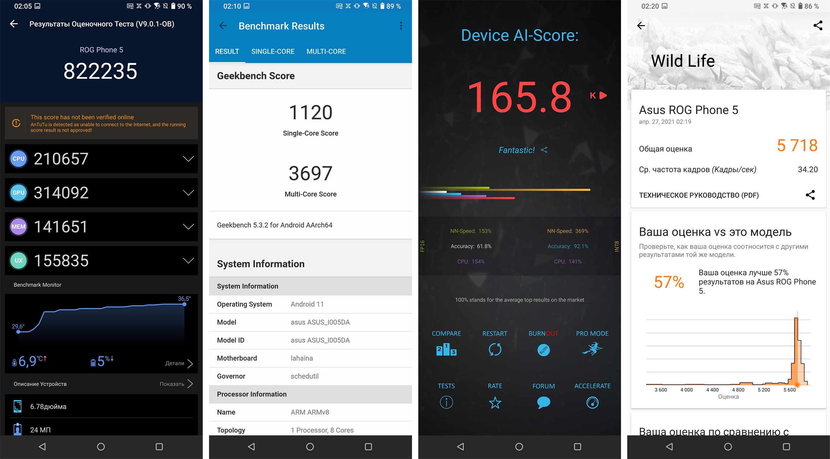 Тестирование ROG Phone 5