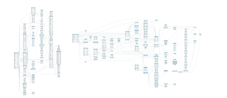 федеративный граф данных Pipedrive (слева) с 2 сервисами (из 539) и еще-не-федеративный граф сервиса leads (справа)