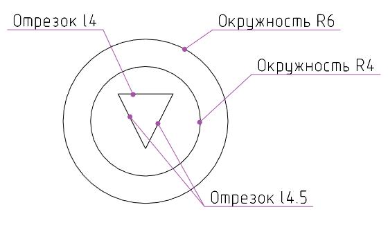 Рис. 11. Форма COIN