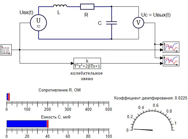 Рисунок 3.5.20 Модель с изменяемыми параметрами контура.