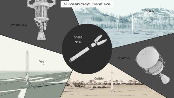 Ariane Next и связанные проекты (CNES).