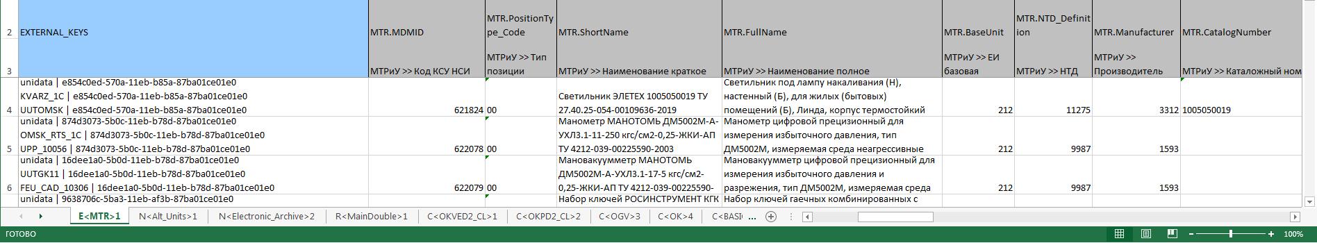 Пример стандартной выгрузки из системы, связи и классификация приведены в отдельных вкладках