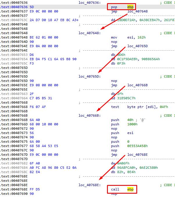 Рисунок 19. Передача управления по адресу, извлеченного из стека, SHA256: f89c96a960cef5b5f767990cd990c5a7a55bdf11f8320263ad4eedbe16ba5ec4