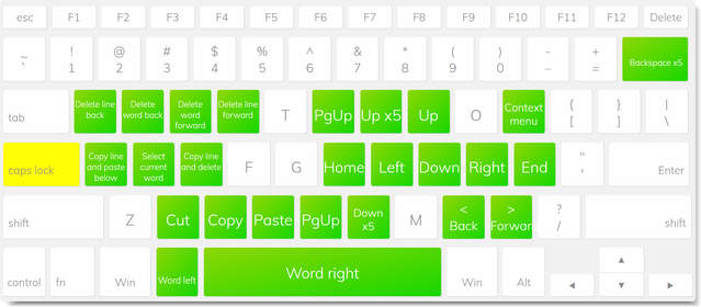capsKeys keyboard layout