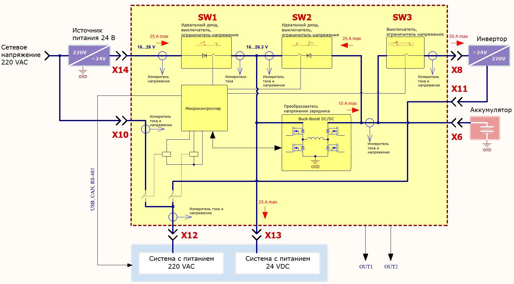 Структурная схема с указанием номеров разъемов и точек измерения напряжений и токов. (для увеличения открыть в отдельном окне)