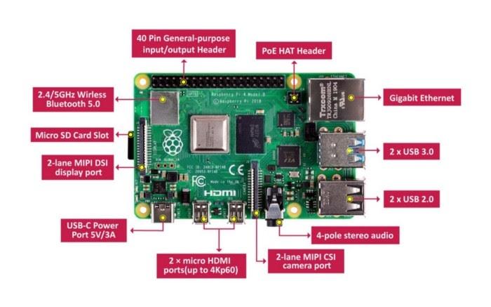 Микроконтроллер Raspberry Pi 4, в настоящее время использующий процессор ARM.