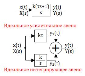 Рисунок 3.9.1 Эквивалентное представление изодромного звена