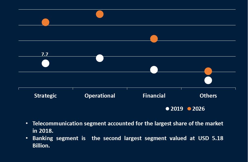 Перевод Бизнес-аналитика в управлении рисками Некоторые последние достижения (2014 год)