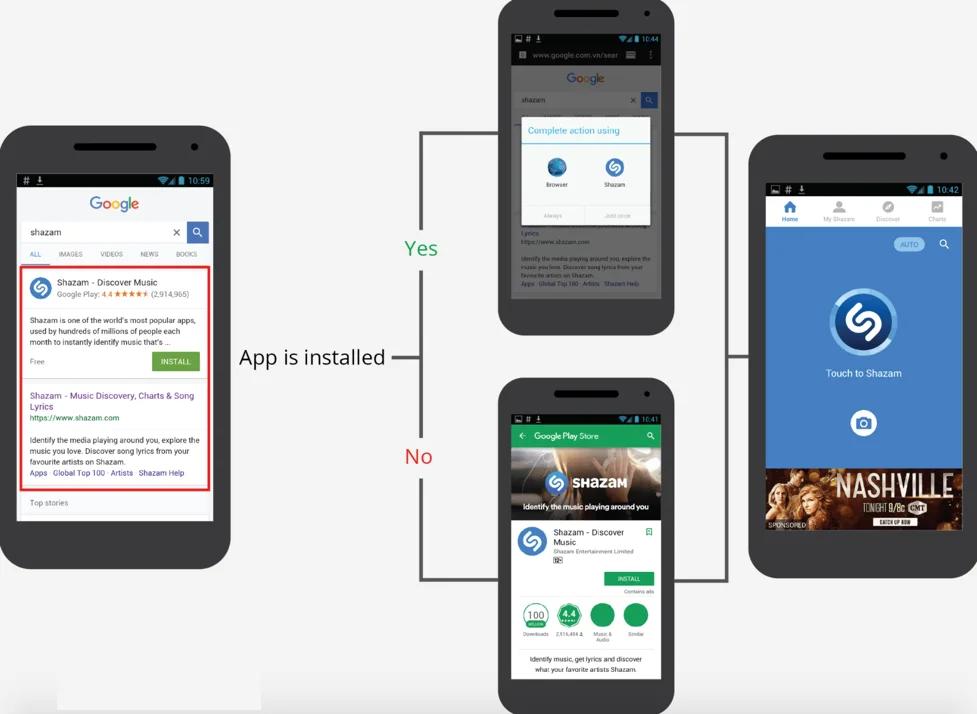 Как увеличить срок хранения мобильного приложения? 6 проверенных способов