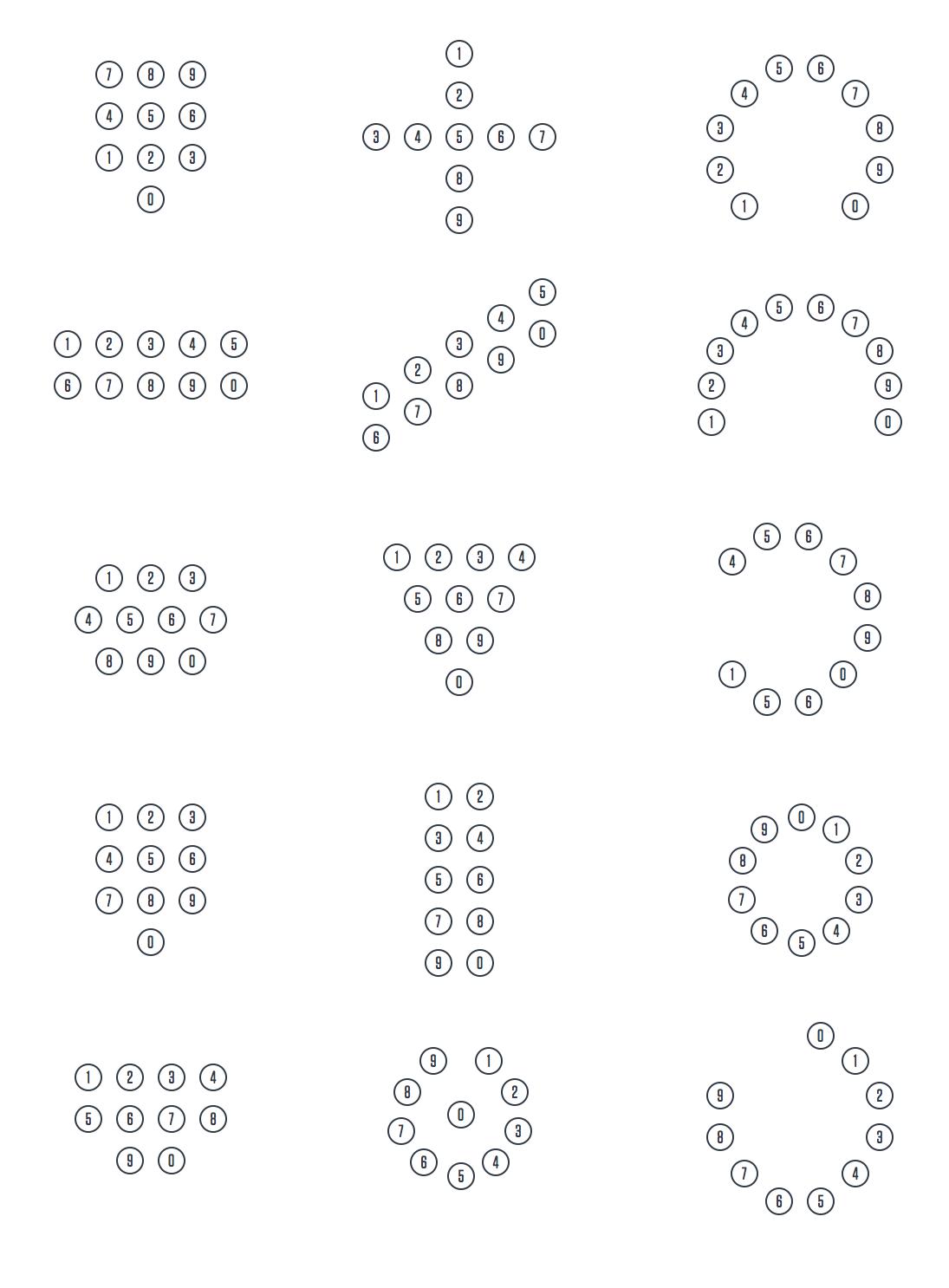 Варианты расположения клавиш, которые тестировали в исследовании 1960 года.