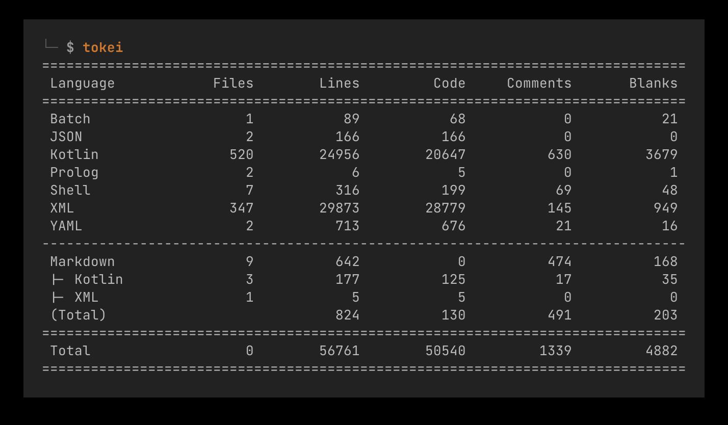 Упс, файлы proguard засчитались в пользу Prolog