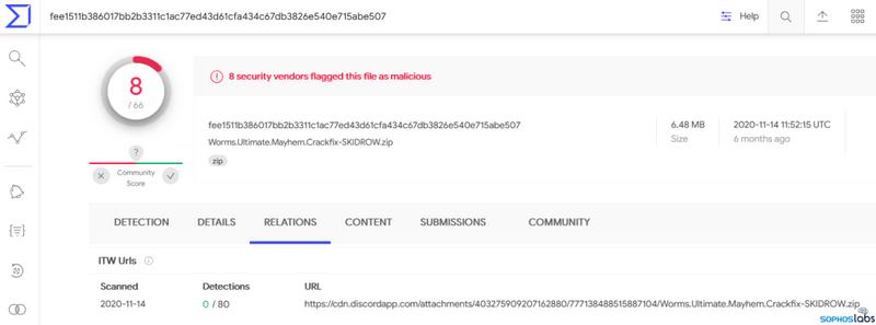 Источником происхождения этого файла в VirusTotal был Discord