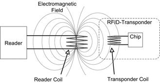 Источник: all-electronics.de
