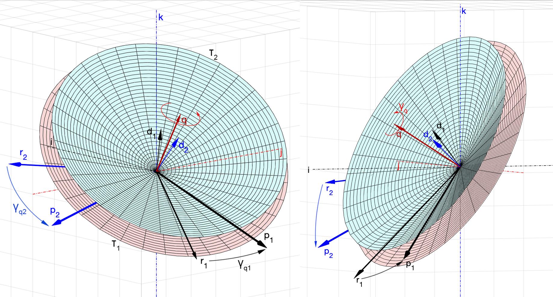 Рис. 5. Геометрия задачи
