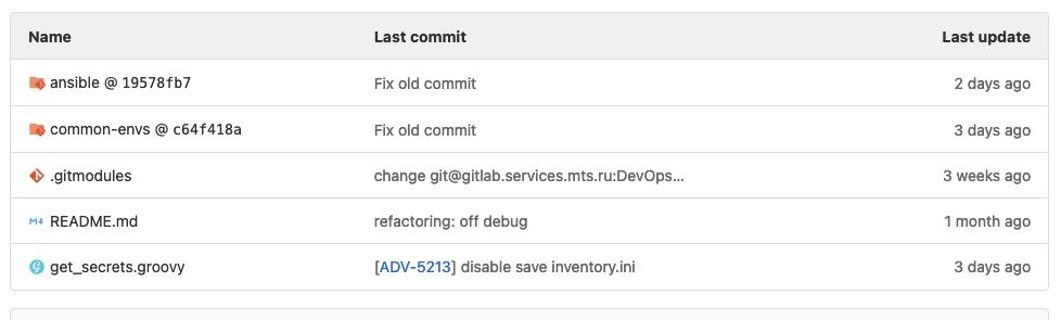 восстановленная ссылка git submodule на репозиторий с Vault