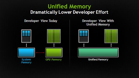 Синие блоки - это чипы центрального процессора, а зелёные - графического.