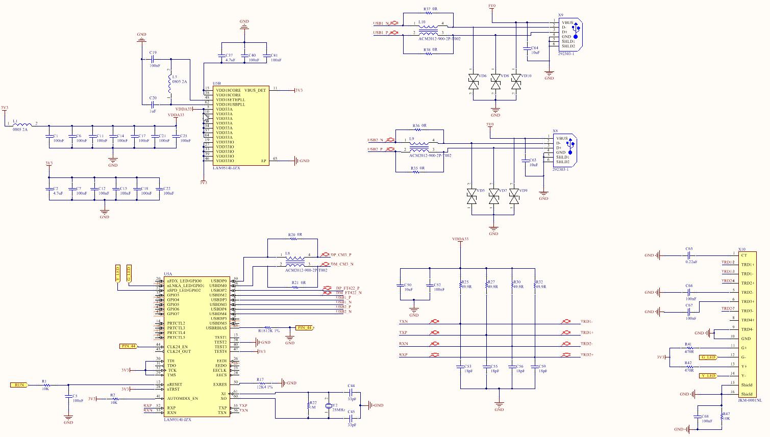 Схема реализации Ethernet и USB