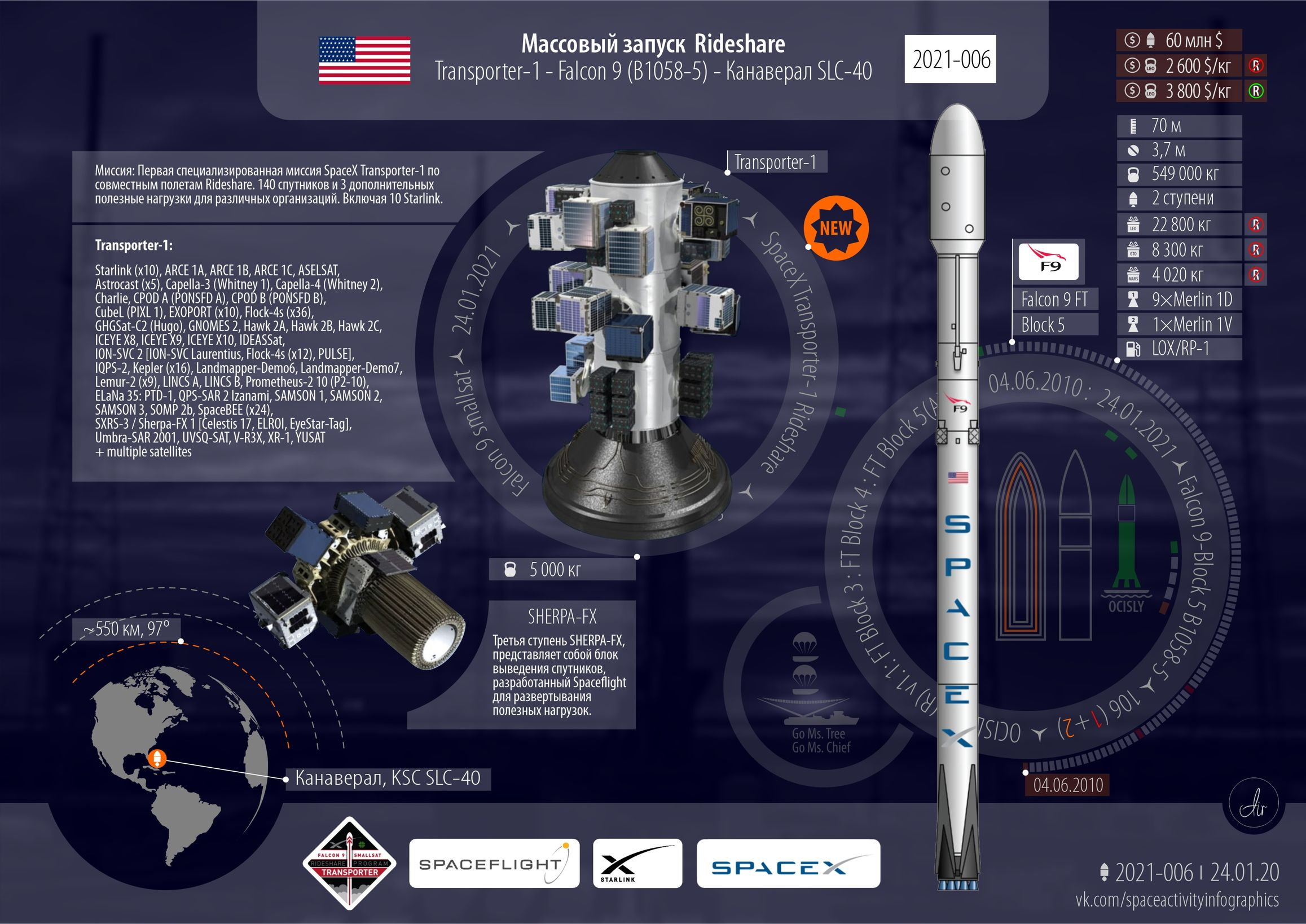Falcon 9 Block 5   Transporter 1 (Dedicated SSO Rideshare)