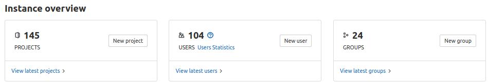 Получившаяся инсталляция GitLab. В неё были добавлены новые пользователи, а некоторые старые проекты удалены