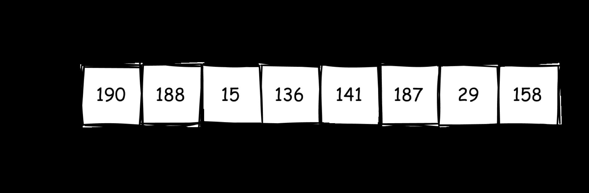 1 слово = 8 байт (на 64 битных процессорах)