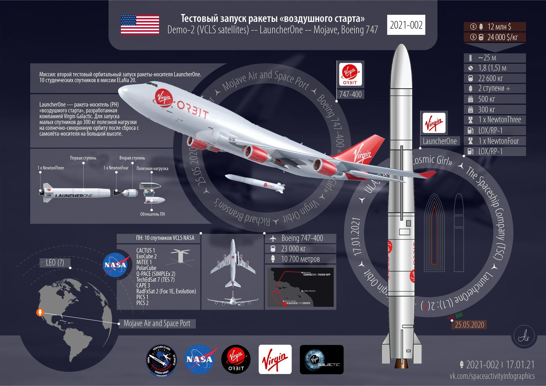 LauncherOne   Launch Demo 2