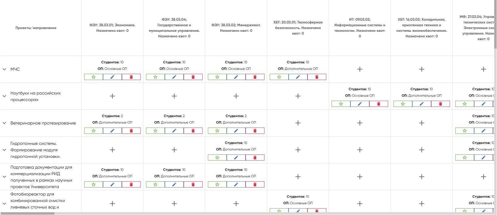 Проблемы рендера 7-и тысяч элементов на Vuetify