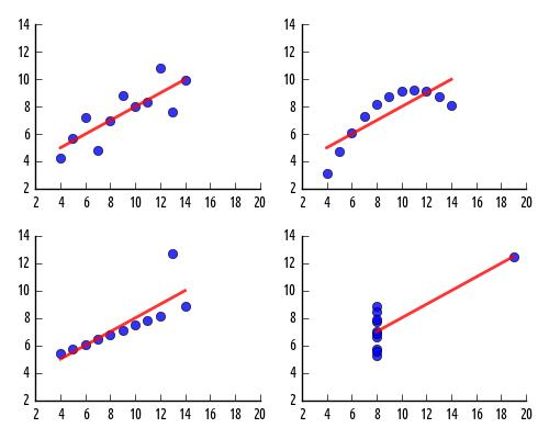 Python, наука о данных и выборы часть 4