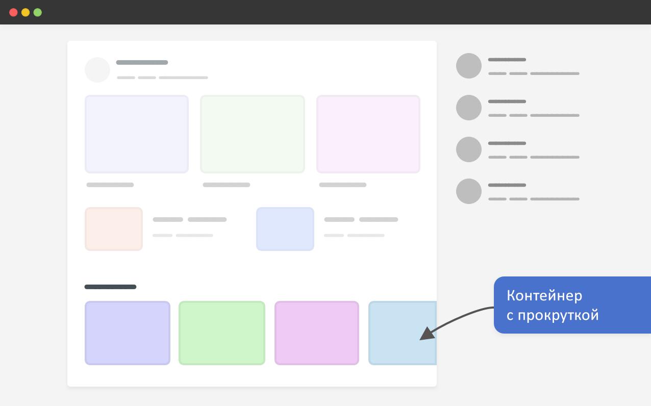 Минимальный размер содержимого в CSS Grid