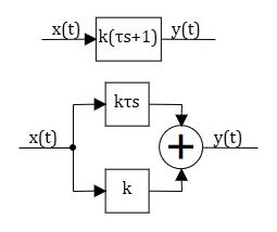 Рисунок 3.7.1 Эквивалентная структурная схема форсирующего звена