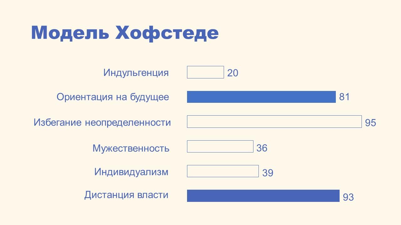 Как привлечь выпускников в российские корпорации и НИИ