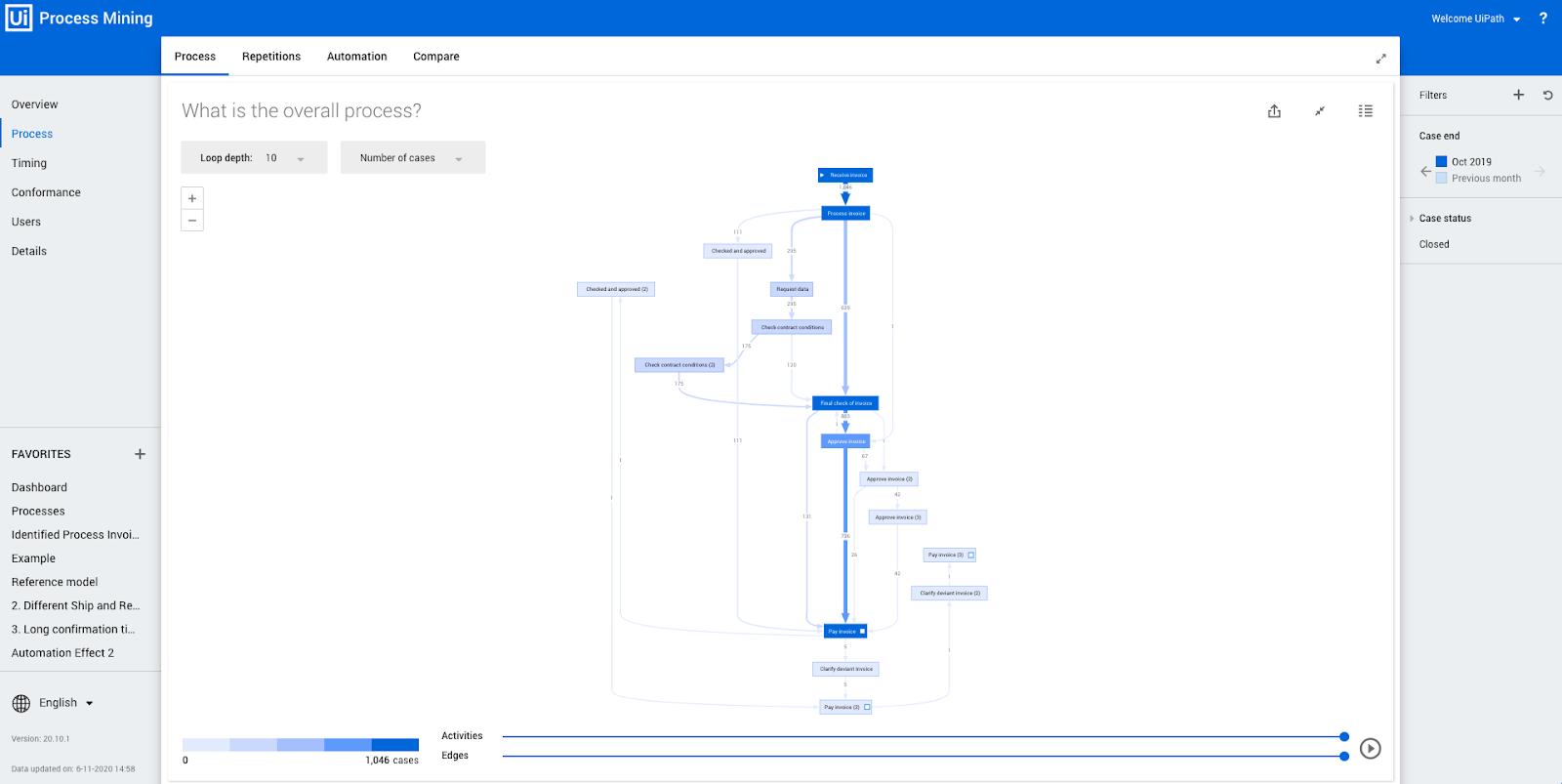 Как это выглядит цепочка действий в интерфейсе Process Mining