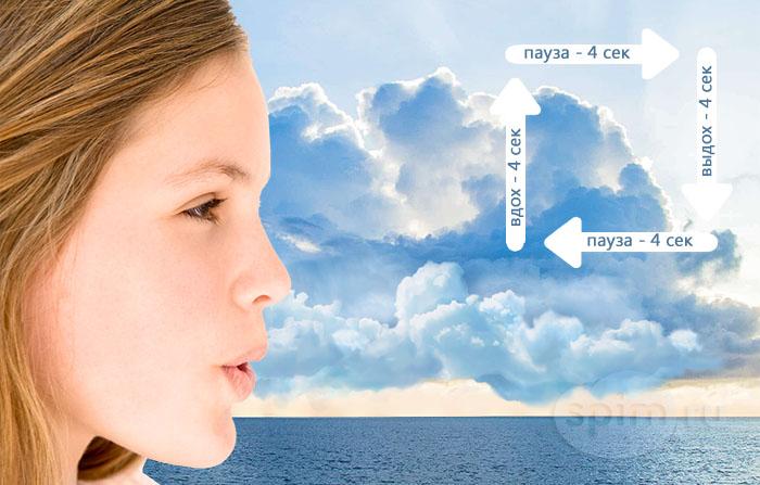 Практика лечебного дыхания в цифрах и мобильных приложениях