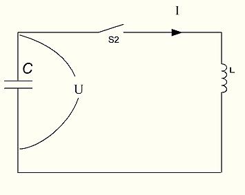 рис 16.  Параллельное включение конденсатора и катушки индуктивности.